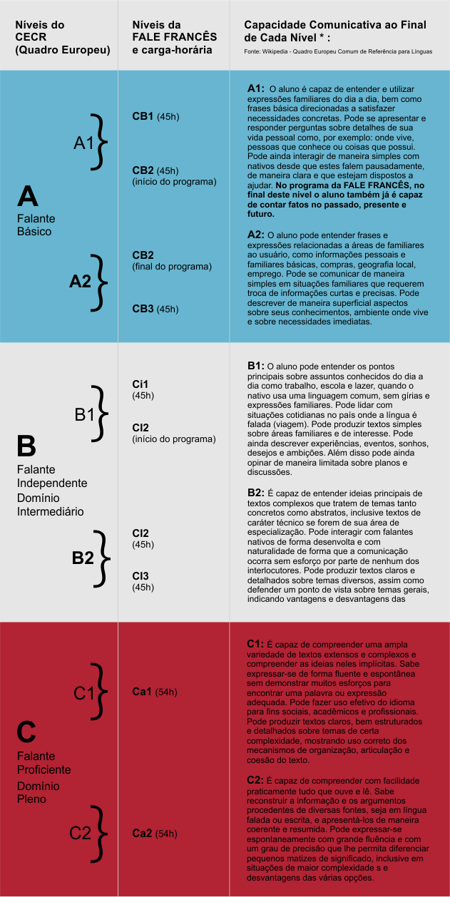 falefrances_cursos_abc